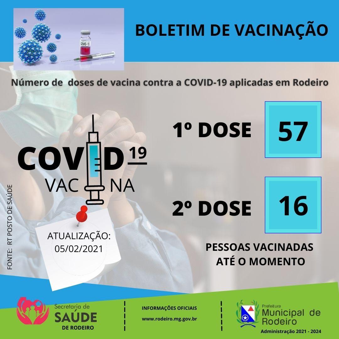 Boletin de Vacinação
