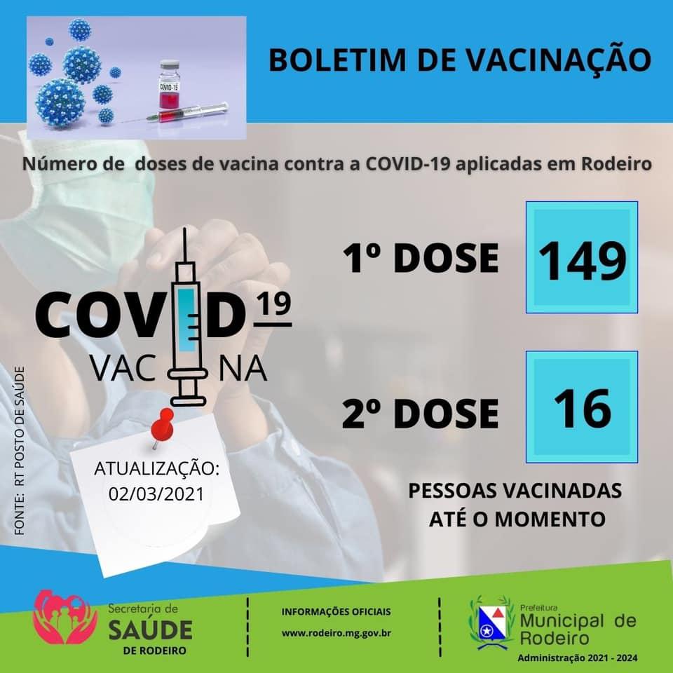 Atualização do boletim de vacinação contra a COVID-19