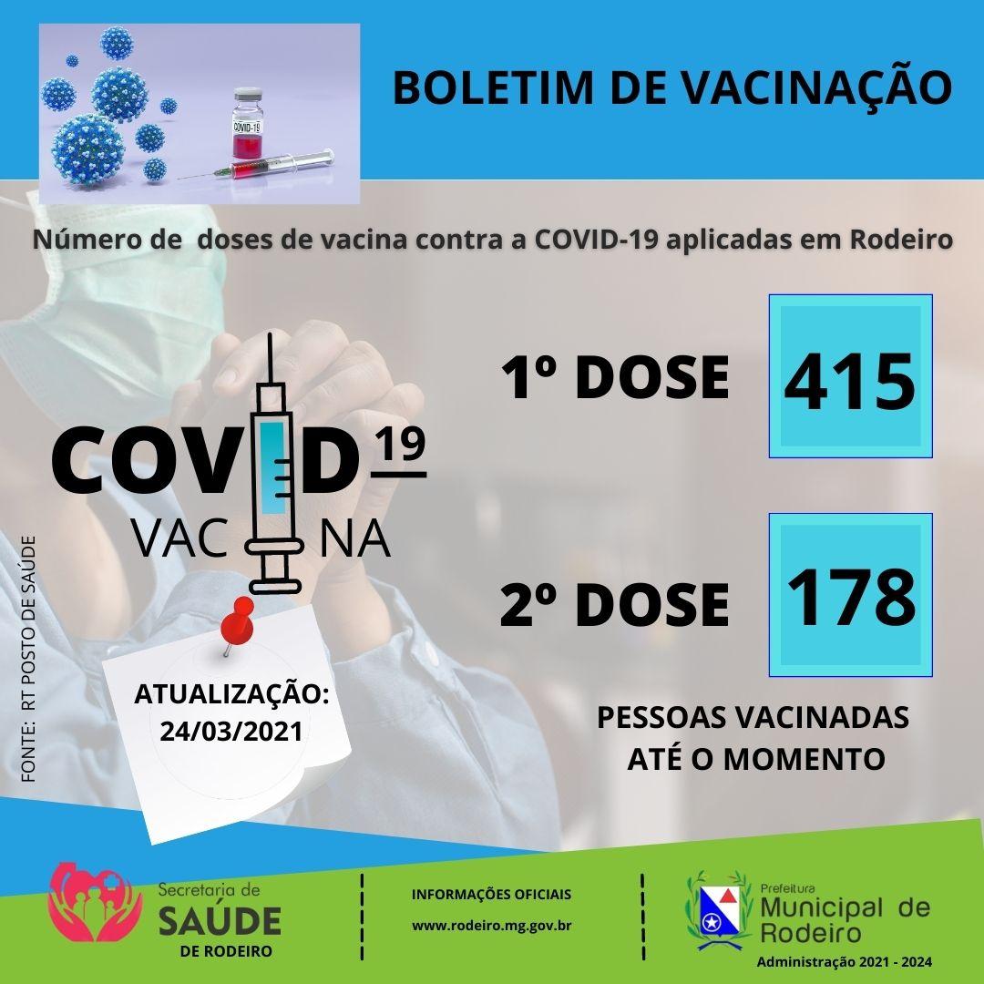 Boletim de vacinação 24/032021