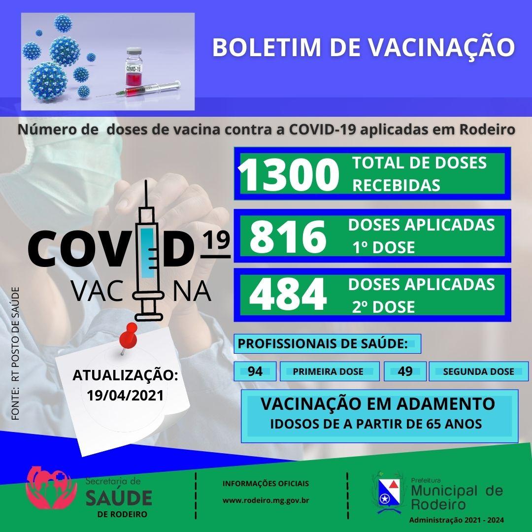 Boletim de vacinação 19/04/2021