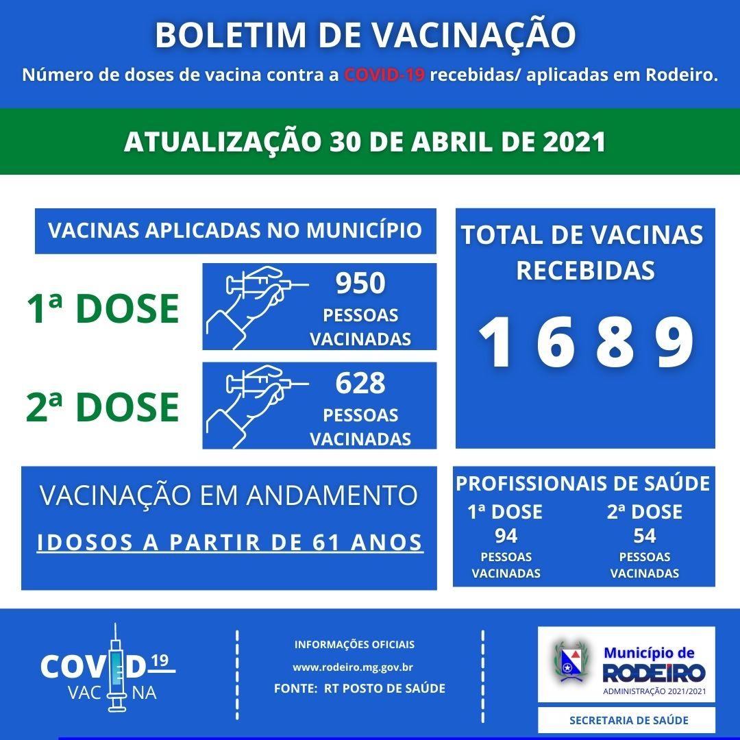 Boletim de vacinação 30/04/2021