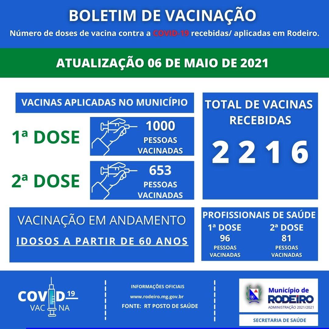 Boletim de vacinação 06/05/2021