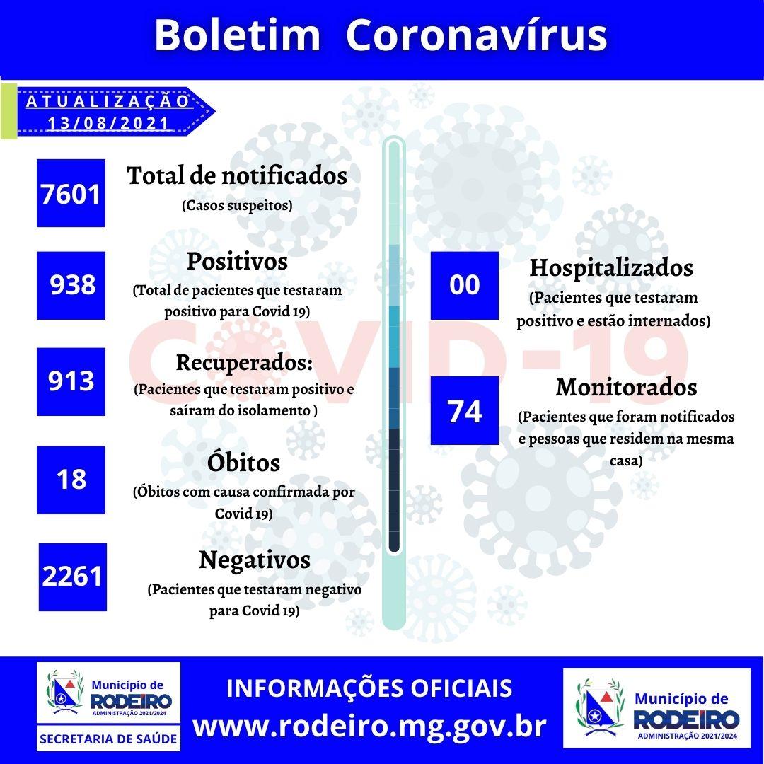 Boletim Epidemiológico 13/08/2021