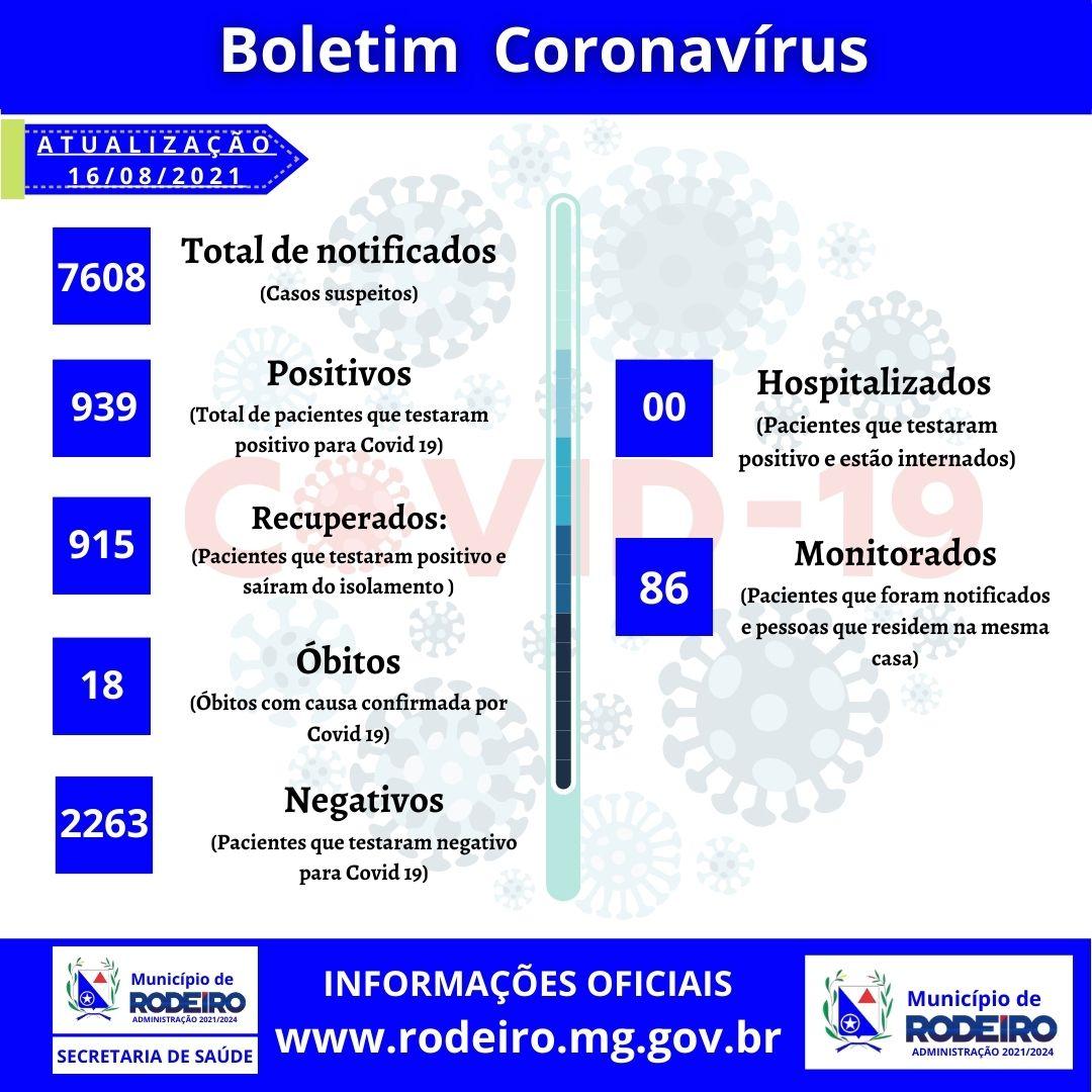 Boletim Epidemiológico 16/08/2021